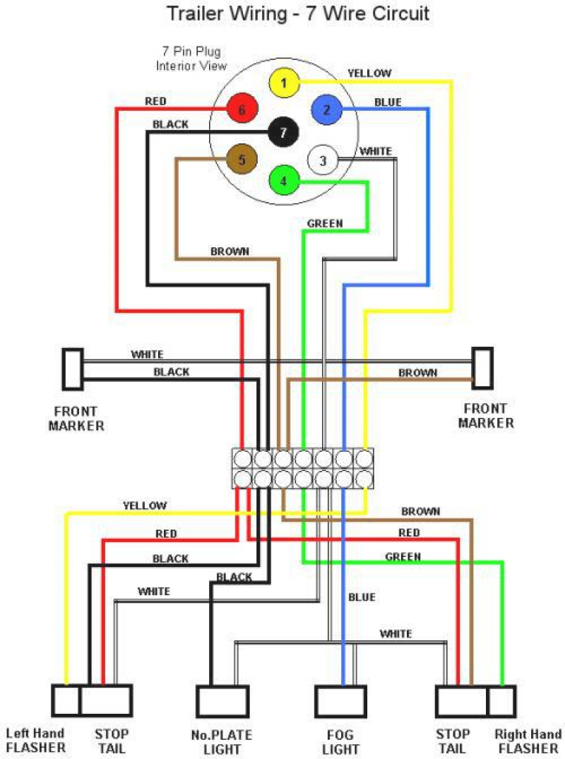 Semi 7 Way Trailer Wiring Harness | Manual E-Books - 7 Way Semi Trailer Plug Wiring Diagram