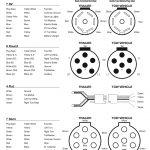 Service  Felling Trailers Wiring Diagrams, Wheel Toque   7 Way Trailer Plug Wiring Diagram