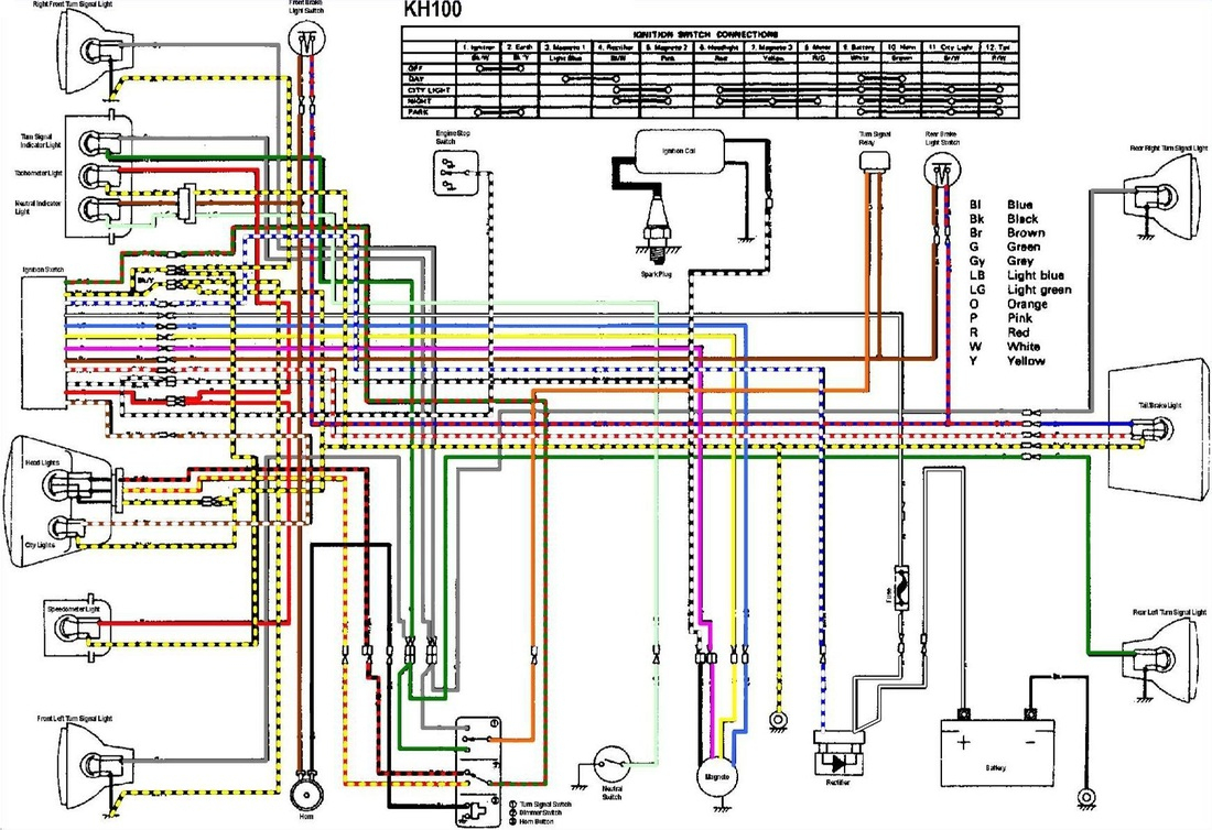 Servicemanuals - The Junk Man's Adventures - Gy6 Cdi Wiring Diagram