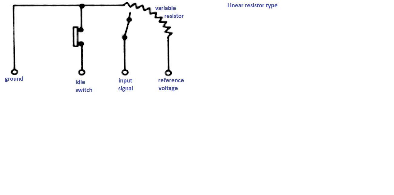 Shane (4824): Throttle Position Sensor (Tps) - Throttle Position Sensor Wiring Diagram