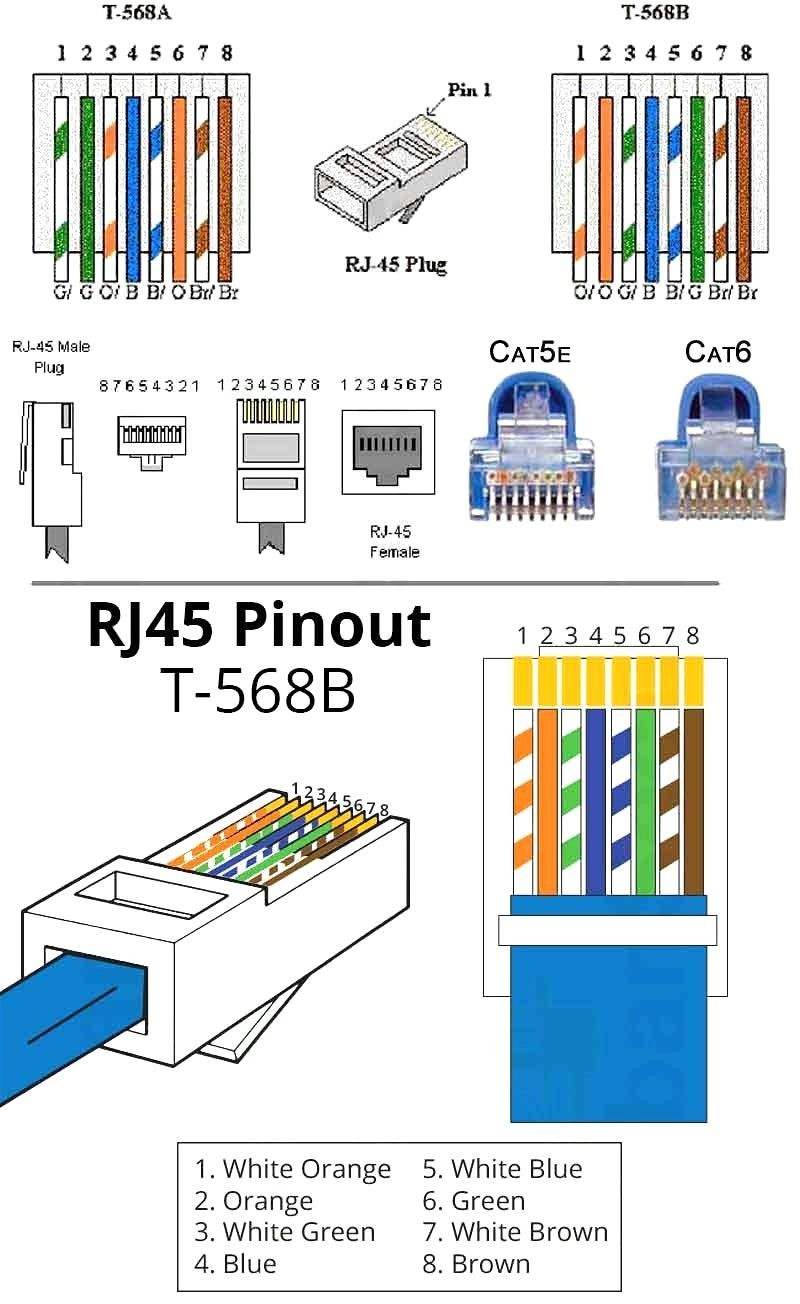 Shaxon 568A Or 568B Wiring Diagram | Wiring Diagram - 568 B Wiring Diagram