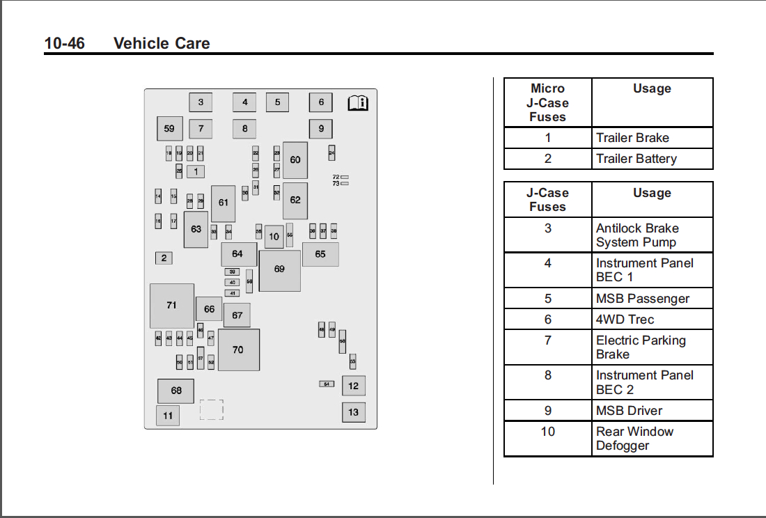 Silverado Fuse Box Location | Manual E-Books - 1990 Chevy 1500 Fuel Pump Wiring Diagram
