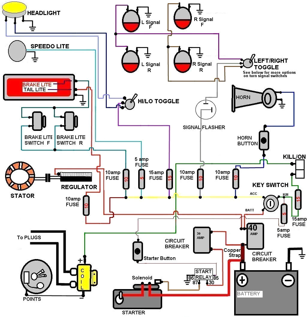 Simple Shovelhead Wiring Diagram - Trusted Wiring Diagram Online - Starter Solenoid Wiring Diagram