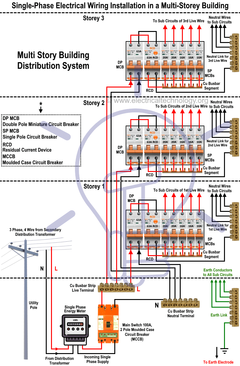Single Phase Electrical Wiring Installation In A Multi-Story Building - 3 Phase To Single Phase Wiring Diagram