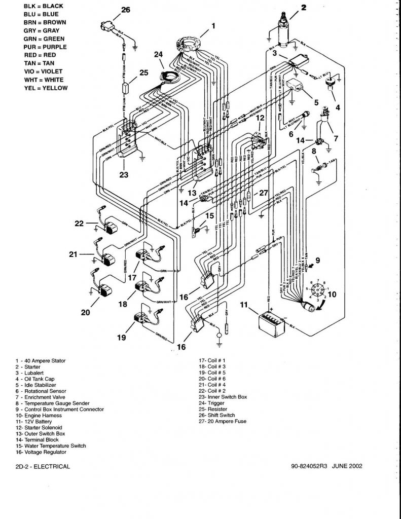 Single Pole Contactor Wiring Diagram - Pickenscountymedicalcenter - 4 Pole Starter Solenoid Wiring Diagram