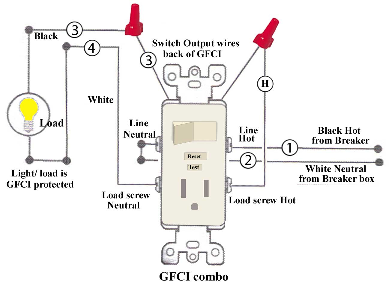 Single Pole Switch And Receptacle Wiring - Wiring Diagrams Hubs - Switch Outlet Wiring Diagram
