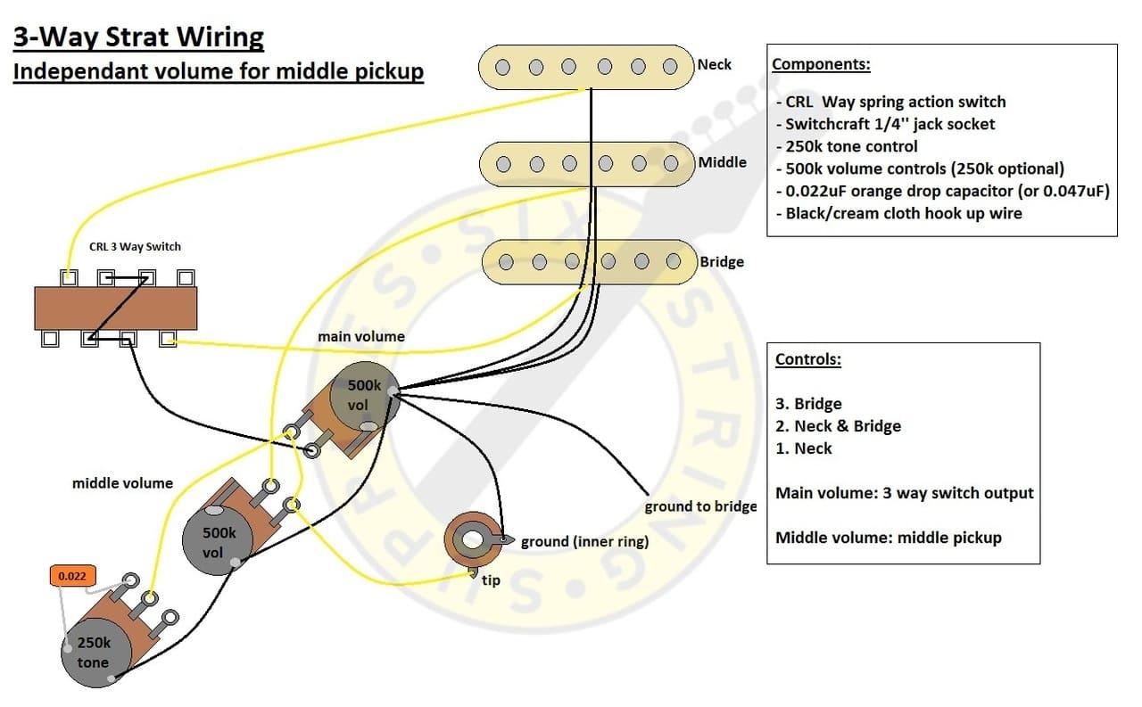 Six String Supplies — 3-Way Strat Wiring - Wiring Diagram For 3Way Switch