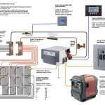 Solar Panel And Generator Wiring For Cabin   Google Search | Out   Off Grid Solar System Wiring Diagram