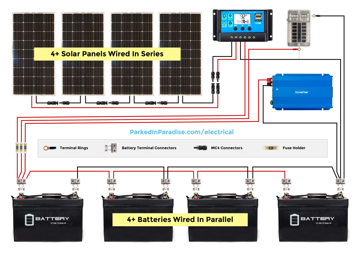 Solar Panel Calculator And Diy Wiring Diagrams For Rv And Campers - Solar Panel Wiring Diagram