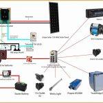 Solar Panel Wiring Alternator   Wiring Diagrams Hubs   Rv Solar Panel Installation Wiring Diagram