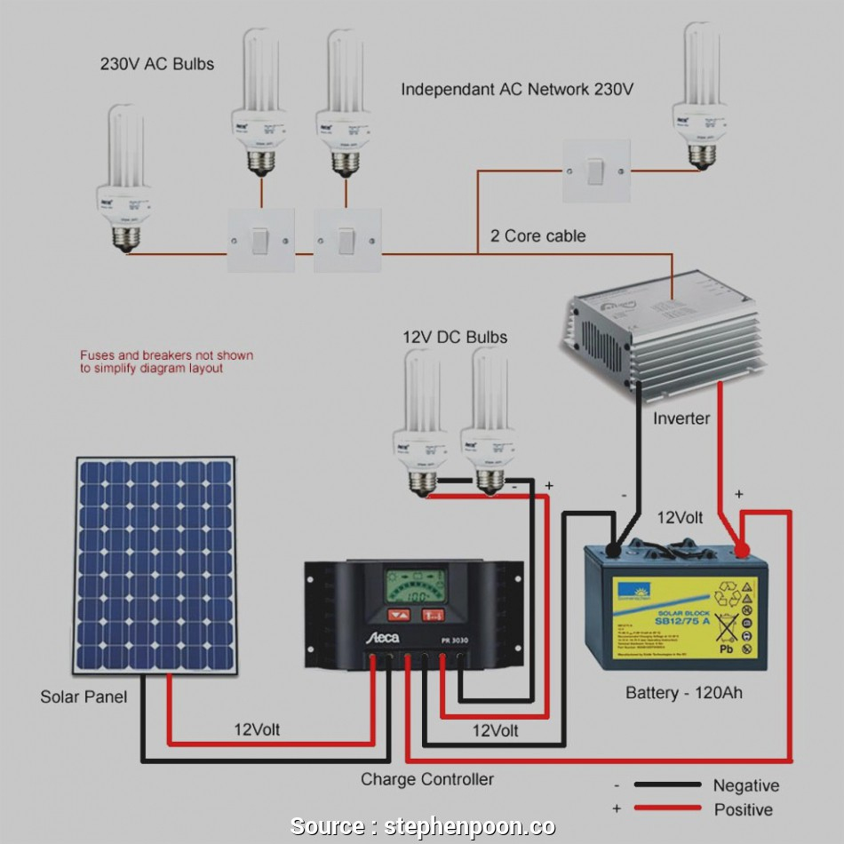 Solar Panel Wiring Diagram Schematic | Schematic Diagram - Solar Panels Wiring Diagram