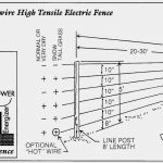 Solar Wire Fence Diagram | Wiring Diagram   Electric Fence Wiring Diagram