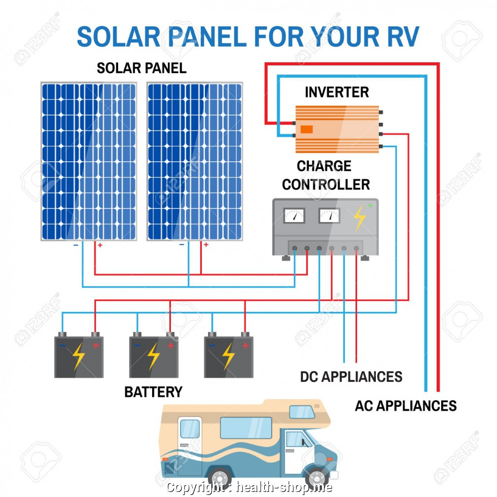 Solar Wiring Books - Electricity Site - Rv Solar Wiring Diagram