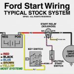 Solenoid Wire Diagram | Manual E Books   Mustang Starter Solenoid Wiring Diagram