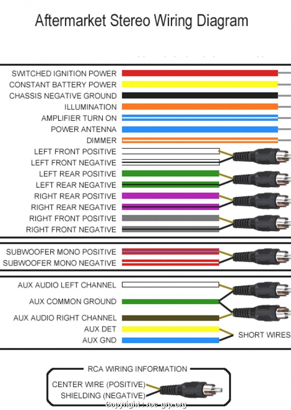 Sony Aftermarket Radio Wiring - Wiring Diagrams Hubs - Radio Wiring Diagram