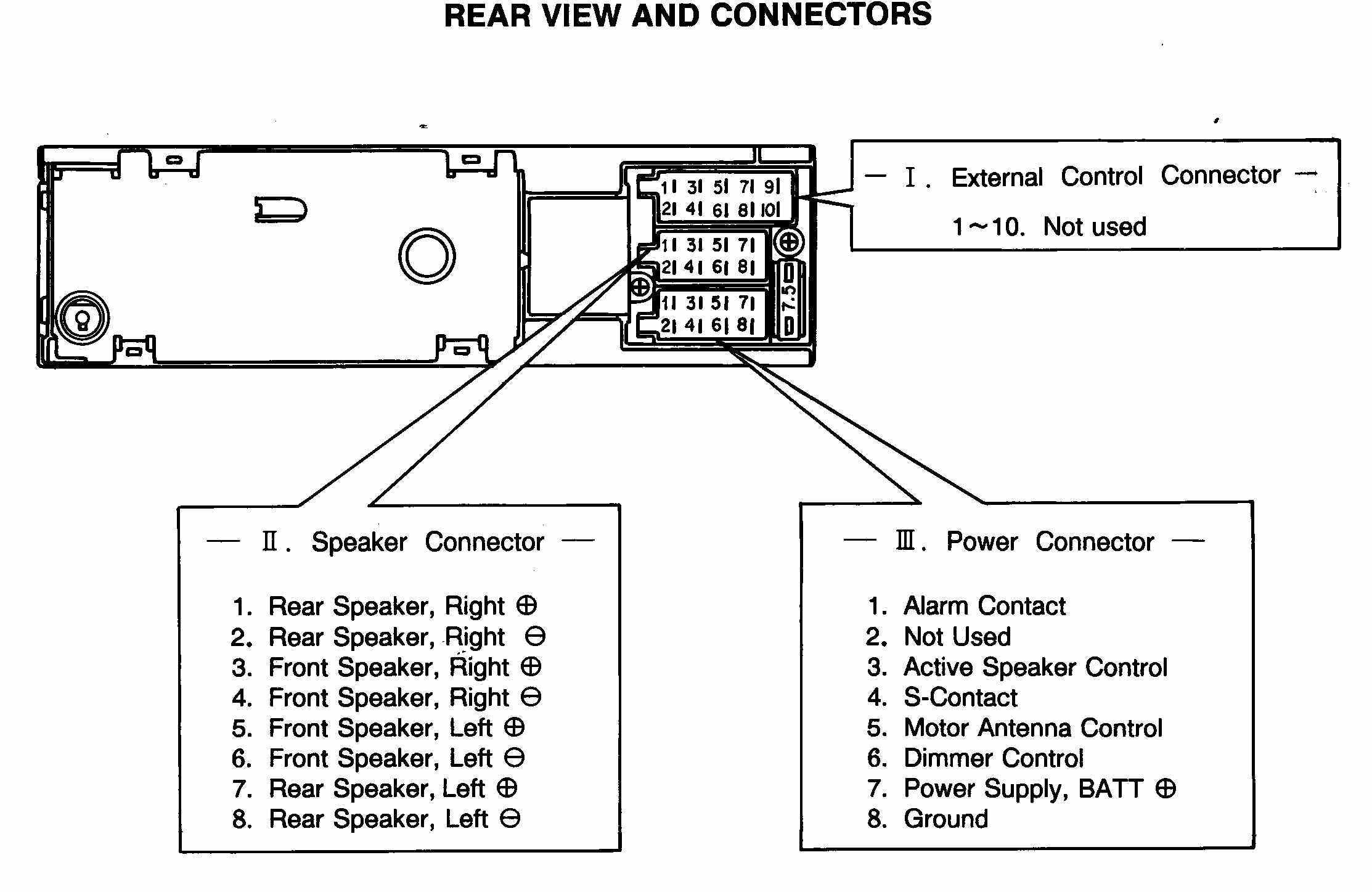 Sony Car Stereo Wiring Diagram - Data Wiring Diagram Today - Sony Car Stereo Wiring Diagram