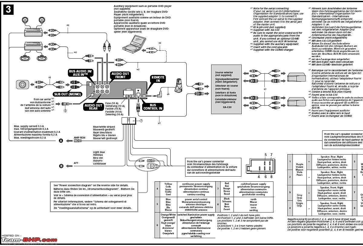 Sony Stereo Cdx Gt240 Wiring Diagram | Wiring Diagram - Sony Xplod Wiring Harness Diagram