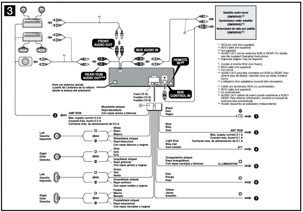 Sony Stereo Wire Diagram | Wiring Diagram - Sony Radio Wiring Diagram