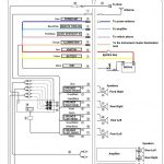 Sony Xplod Stereo Wiring Diagram   Wiring Diagram Description   Pioneer Car Stereo Wiring Diagram