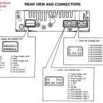 Sony Xplod Stereo Wiring Diagram | Wiring Diagram   Sony Xplod Car Stereo Wiring Diagram