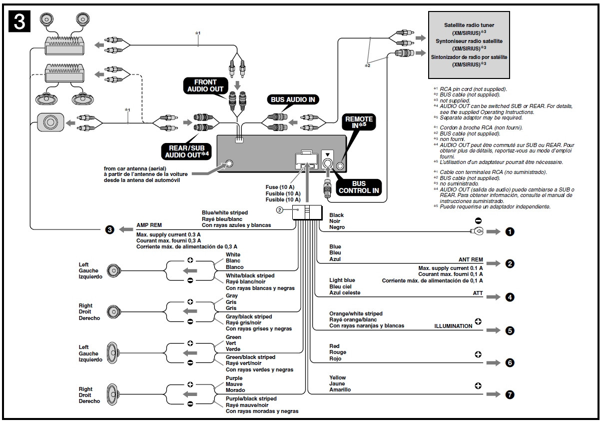 Radio Wiring Diagram Sony Xplod Full