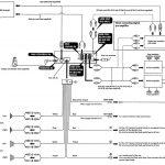 Sony Xplod Wiring Harness | Wiring Diagram   Sony Xplod Wiring Diagram