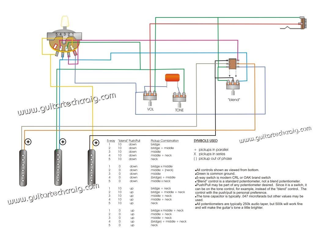 Spli Hss Guitar Wiring Diagram Coil