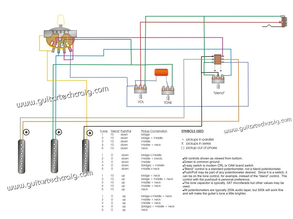 Spli Hss Guitar Wiring Diagram Coil | Manual E-Books - Hss Wiring Diagram Coil Split