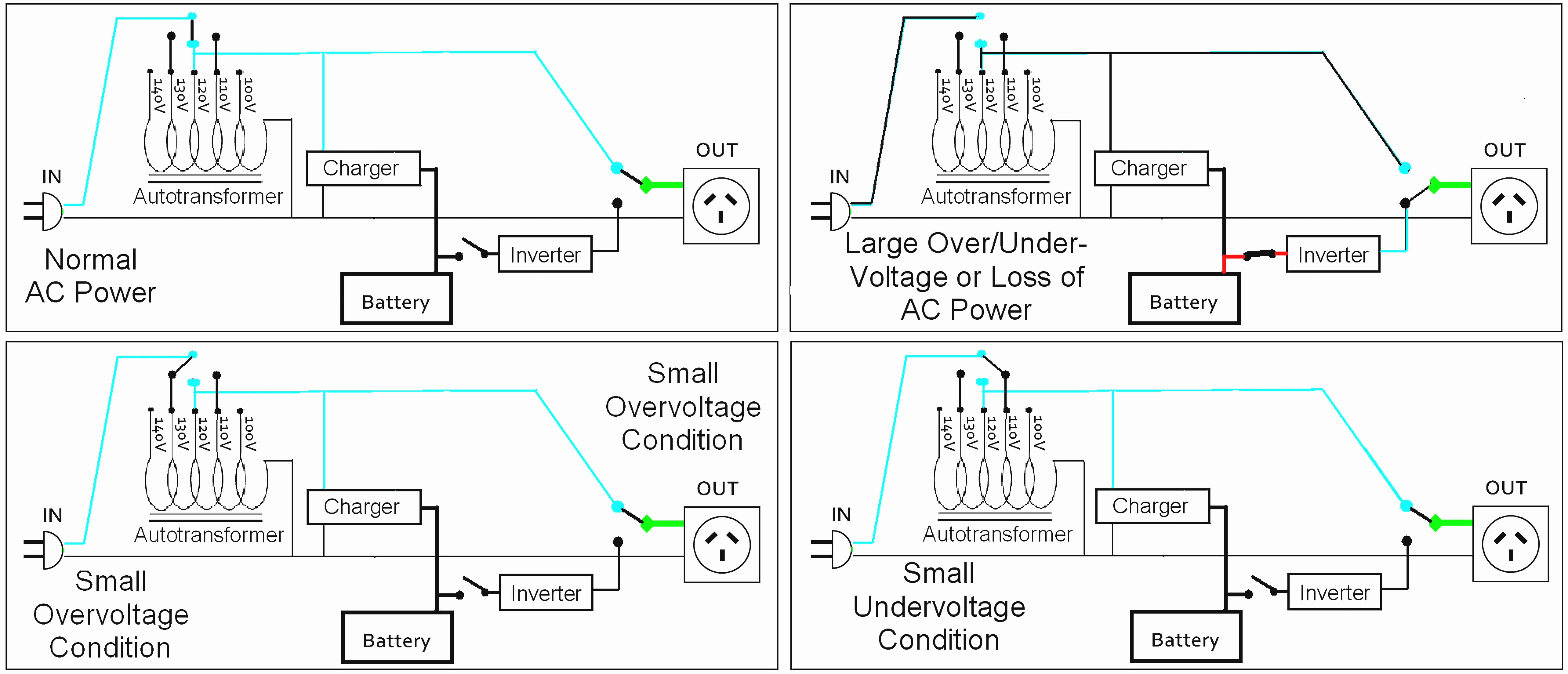 Square D Magnetic Motor Starter Wiring Diagram Elegant Square D - Square D Motor Starters Wiring Diagram