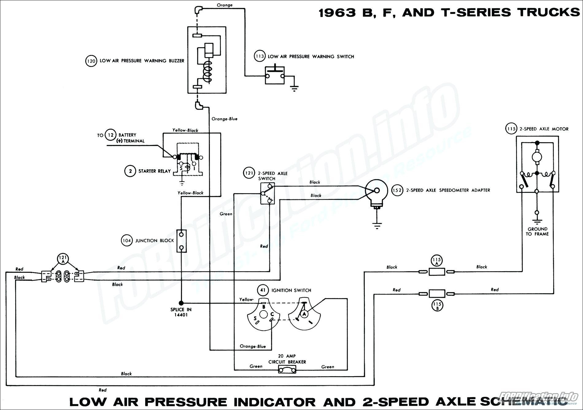 Square D Motor Downloads Wiring Diagram For Magnetic Starter Copy - Magnetic Starter Wiring Diagram
