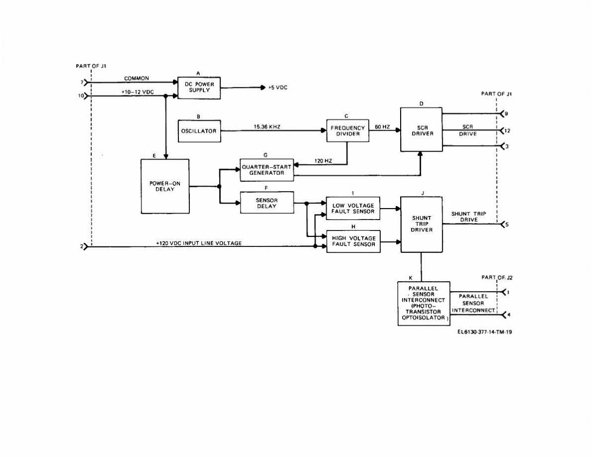 Square D Shunt Trip Wiring Diagram For | Wiring Diagram - Shunt Trip Breaker Wiring Diagram
