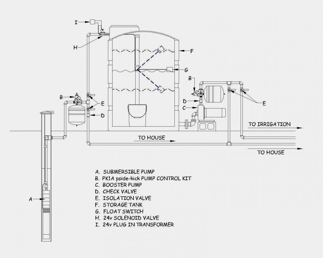 Square D Well Pump Pressure Switch Wiring Diagram - Square D Well Pump Pressure Switch Wiring Diagram