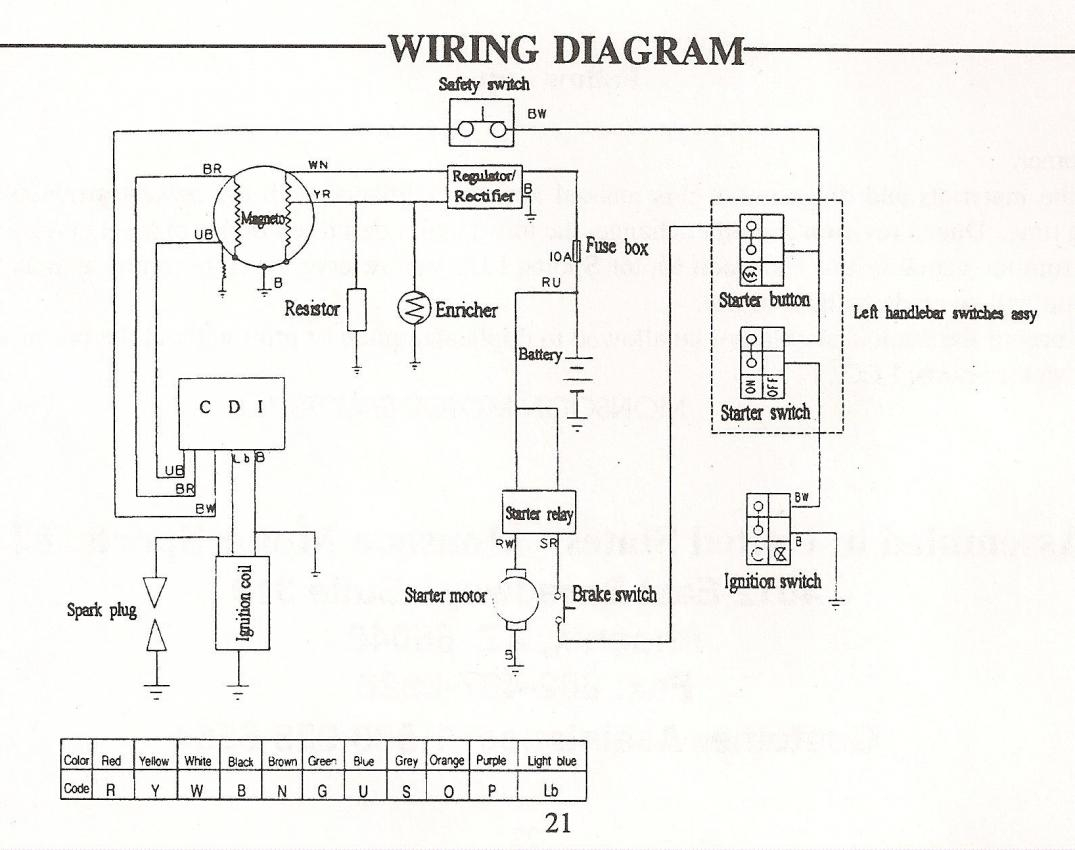 Diagram For Ssr 110 Atv Wiring