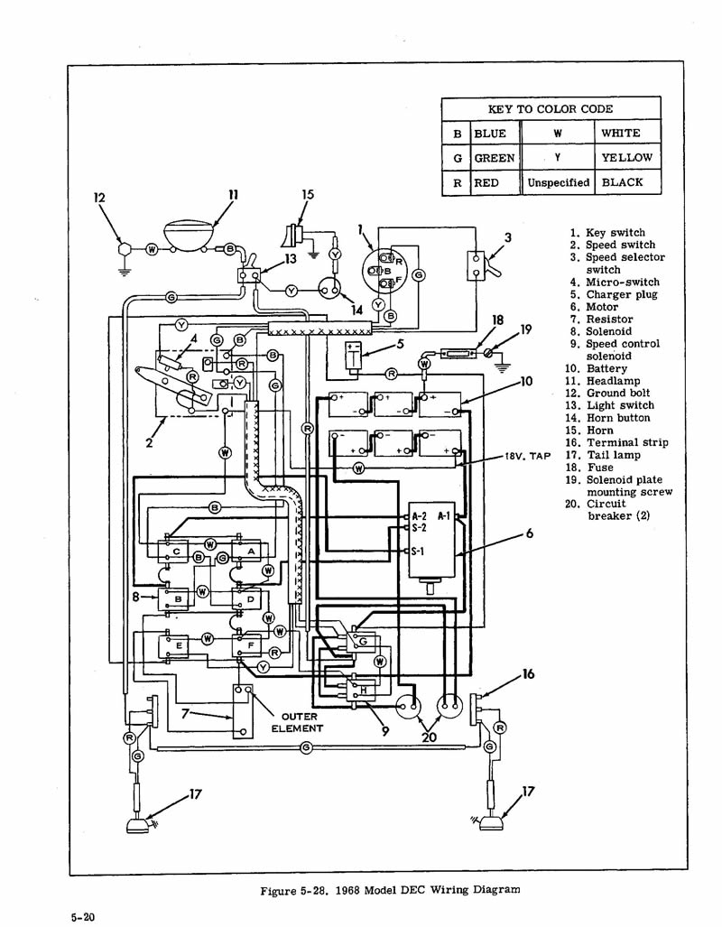 Star 36 Volt Golf Cart Wiring Diagram And Ez Go - Deltagenerali - Ez Go Golf Cart Wiring Diagram
