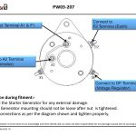 Starter Generator For Club Car Buy Starter Generator For Club Car   Club Car Golf Cart Wiring Diagram