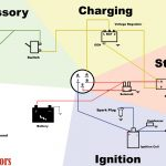 Starter Generator Wiring Diagram   Electrical Schematic Wiring Diagram •   Starter Generator Wiring Diagram