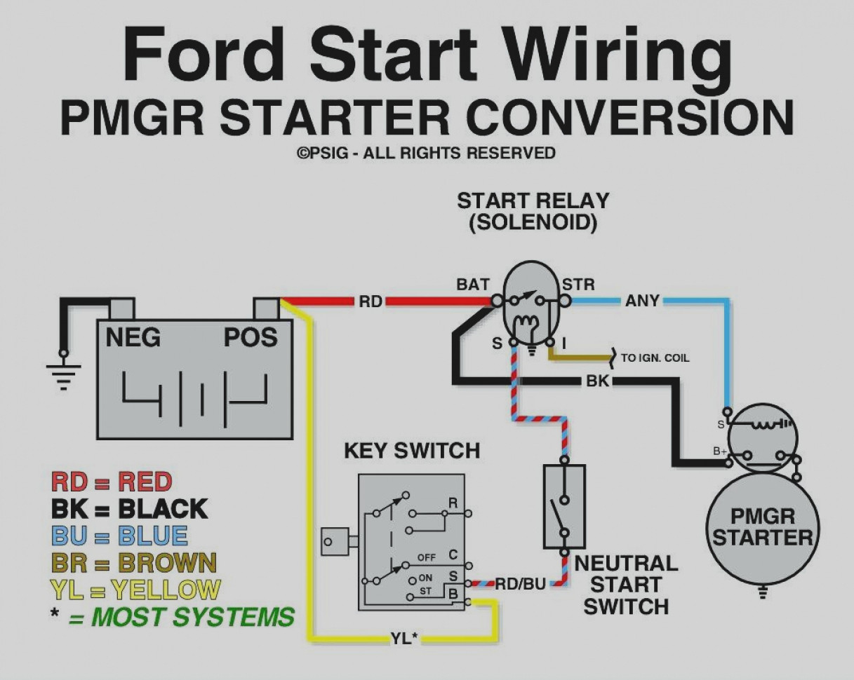 Starter Wire Diagram Ford F 150 2005 | Wiring Diagram - Ford F150 Starter Solenoid Wiring Diagram