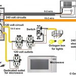 Sub Panel Wiring Diagram | Radiologyjob   60 Amp Sub Panel Wiring Diagram