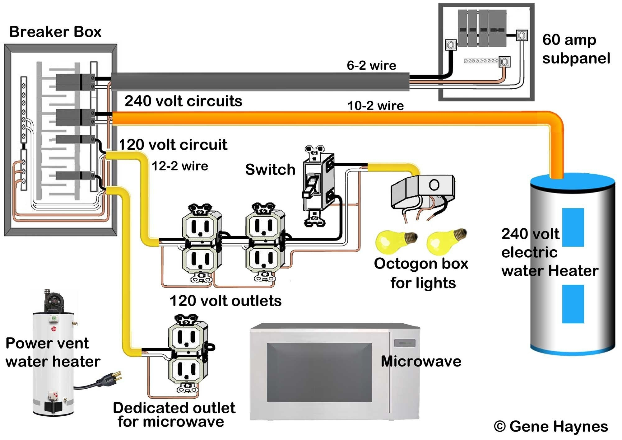 Sub Panel Wiring Diagram | Radiologyjob - 60 Amp Sub Panel Wiring Diagram
