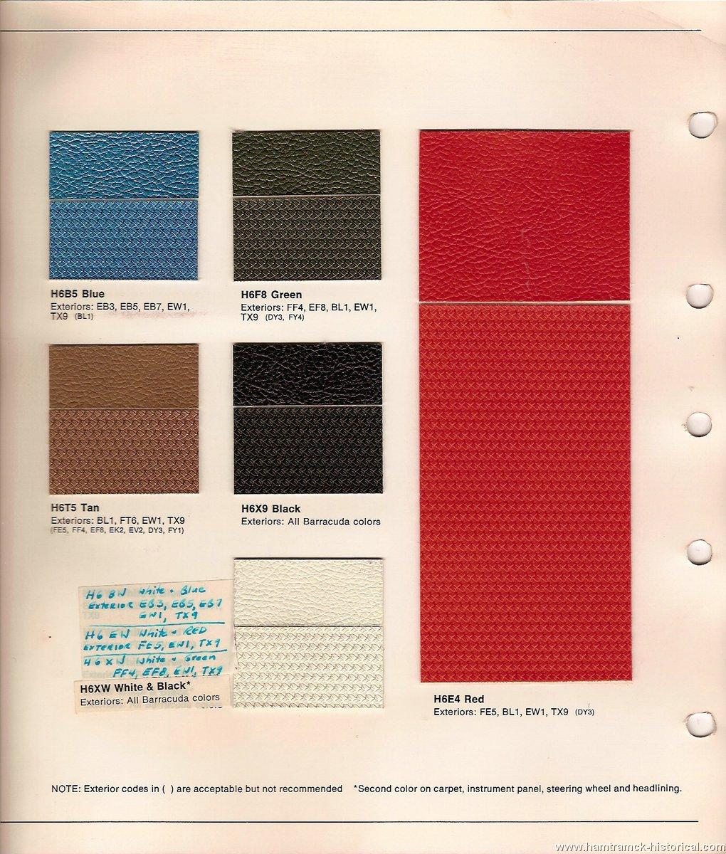 Subaru Wiring Diagram Color Codes - Not Lossing Wiring Diagram • - Subaru Wiring Diagram Color Codes