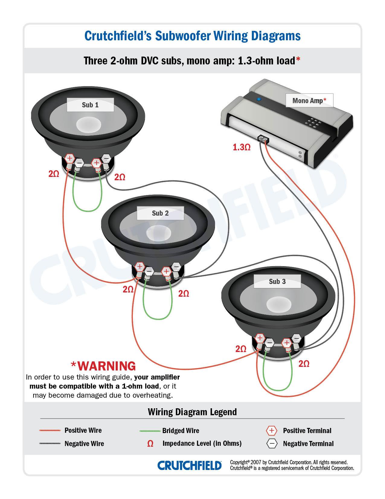 Subwoofer Wiring Diagram Dual 4 Ohm Fresh Subwoofer Wiring Diagrams - Subwoofer Wiring Diagram Dual 4 Ohm