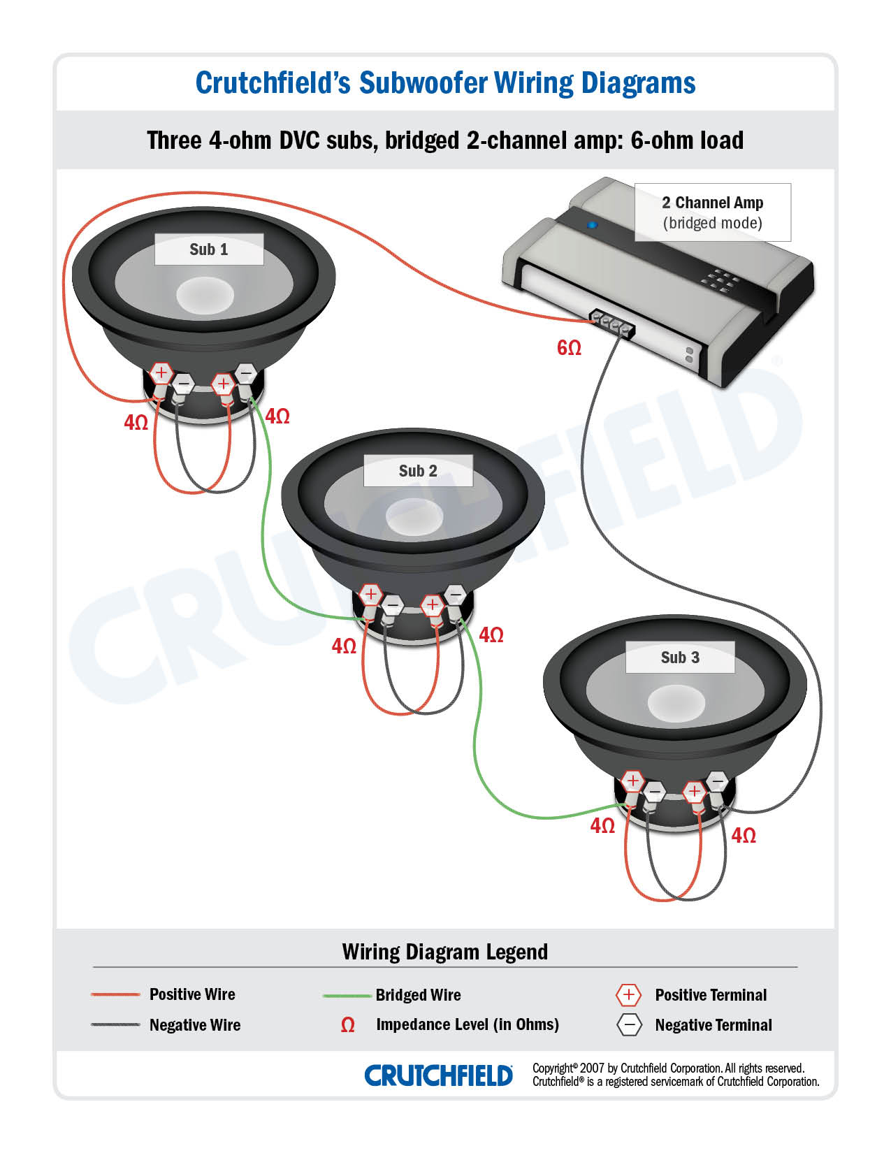 Subwoofer Wiring Diagrams — How To Wire Your Subs - 2 Channel Amp Wiring Diagram