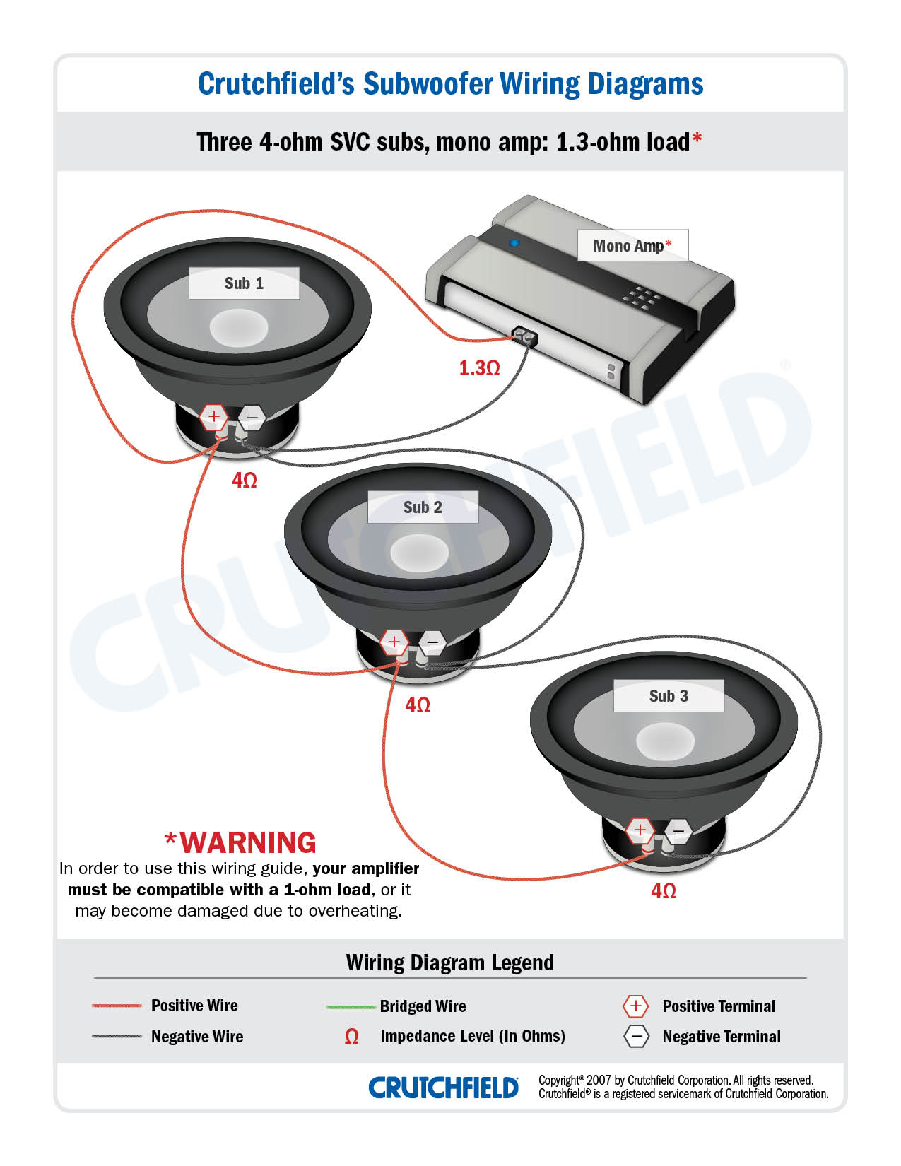 1 Ohm Dual Voice Coil Wiring Diagram from 2020cadillac.com