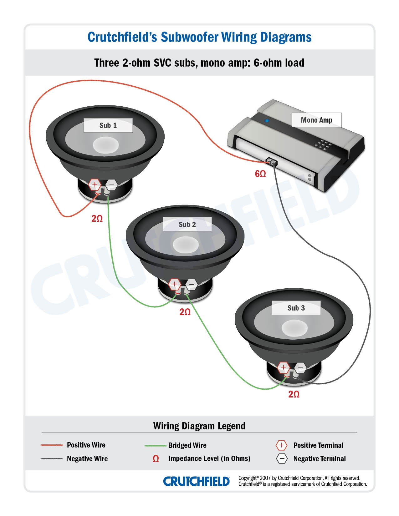 Subwoofer Wiring Diagrams — How To Wire Your Subs - Car Amp Wiring Diagram
