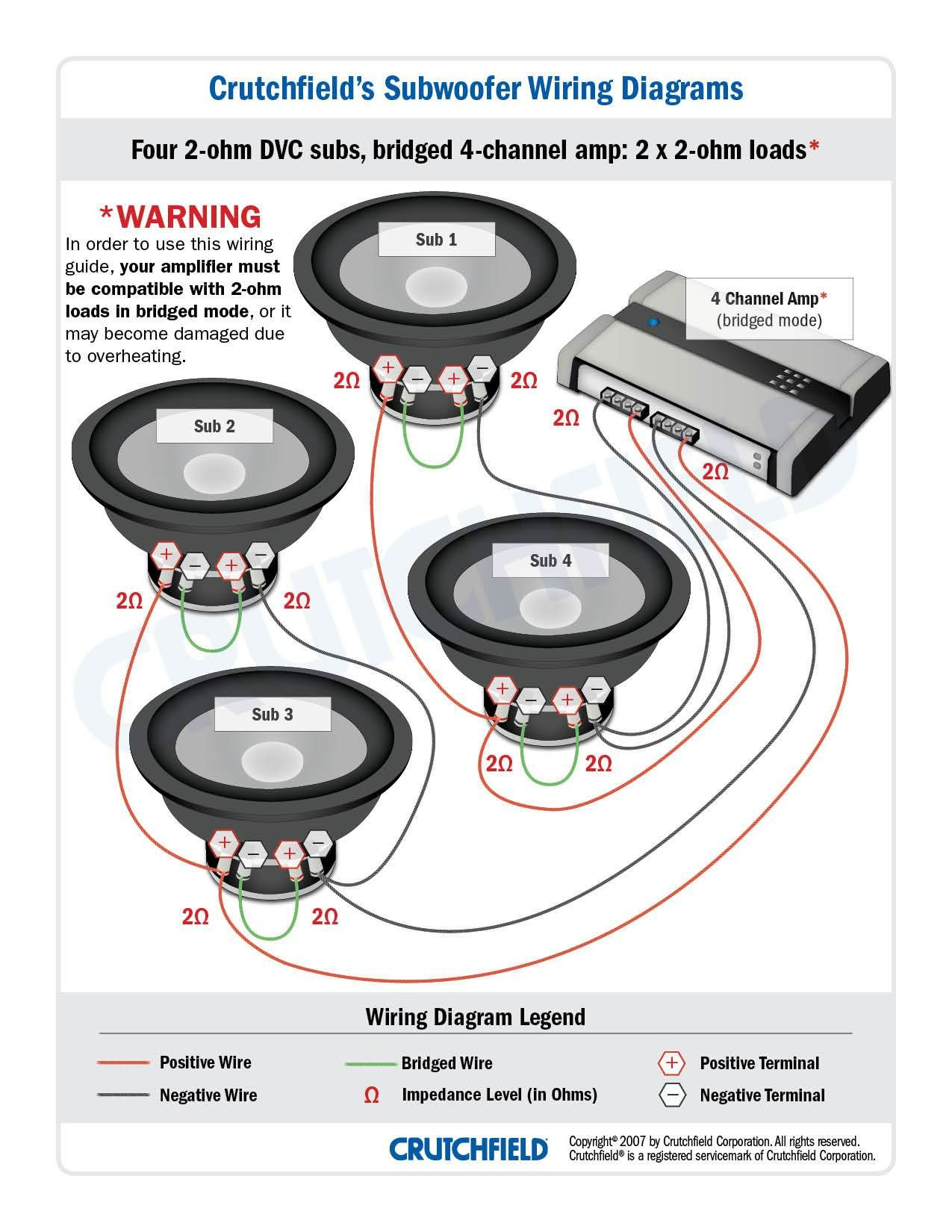Subwoofer Wiring Diagrams Throughout 4 Ohm Dual Voice Coil Diagram - 4 Ohm Dual Voice Coil Wiring Diagram