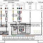 Surround Sound Wiring Diagram | Wiring Diagram – Surround Sound Wiring Diagram