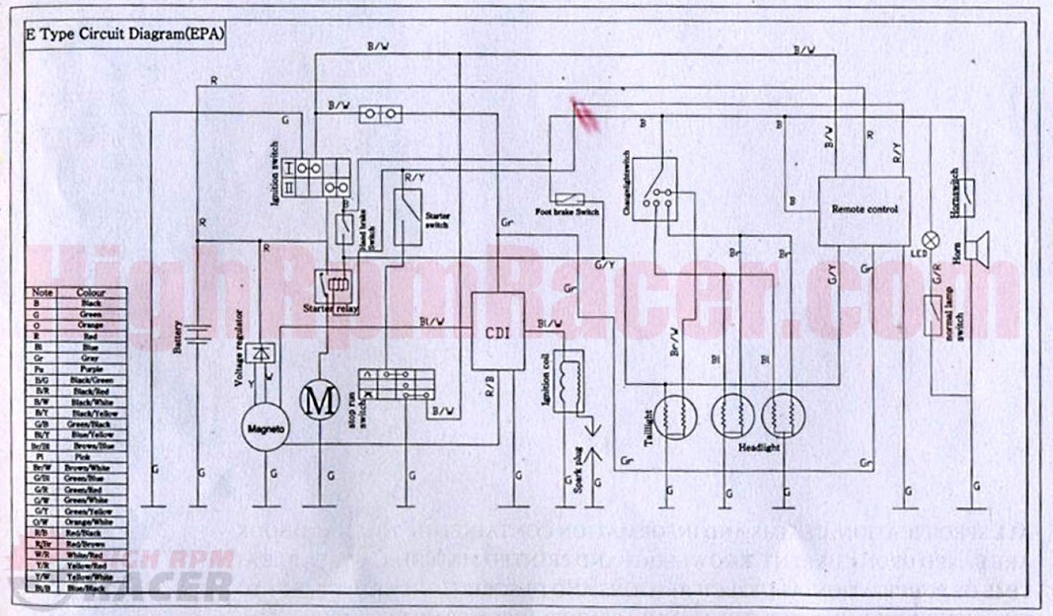 Suzuki 110Cc Atv Wiring Diagram | Wiring Diagram - Tao Tao 110 Atv Wiring Diagram