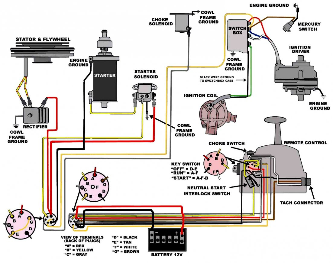 Diagram  1988 Bayliner Ignition Switch Diagram Wiring