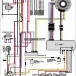 Suzuki Outboard Ignition Switch Wiring Diagram Fantastic Throughout   Suzuki Outboard Ignition Switch Wiring Diagram