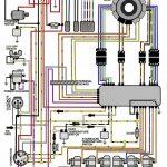 Suzuki Outboard Ignition Switch Wiring Diagram   Great Installation   Suzuki Outboard Ignition Switch Wiring Diagram